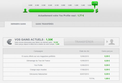 Page des gains sur Yes Profile