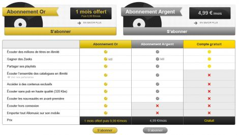 Formules d'abonnement Allomusic
